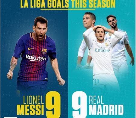 رقابت تنگاتنگ رئال مادرید با لیونل مسی
