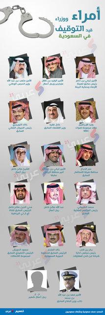 جنجال مبارزه با فساد مالی در عربستان
