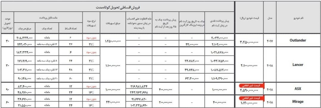 شرایط فروش محصولات میتسوبیشی خرداد 97