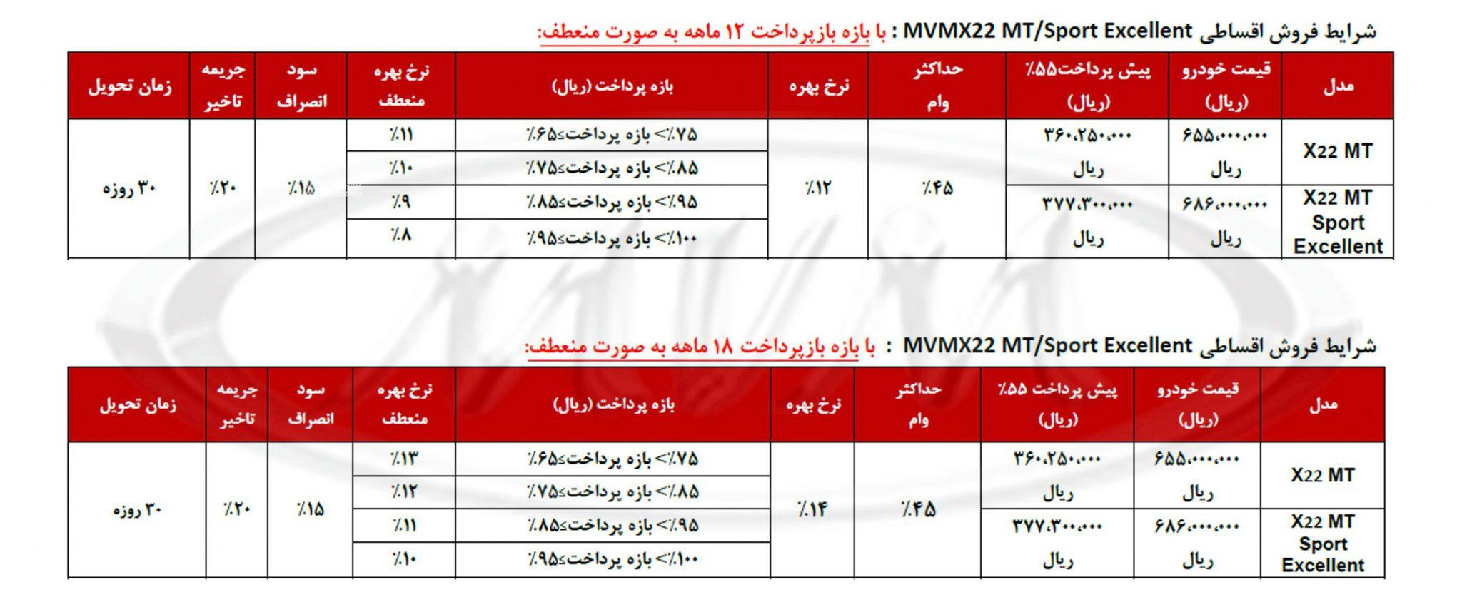 شرایط فروش MVM X22 خرداد 97