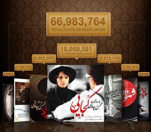 محسن چاوشی رکوردار شنیده شدن در موسیقی ایران شد