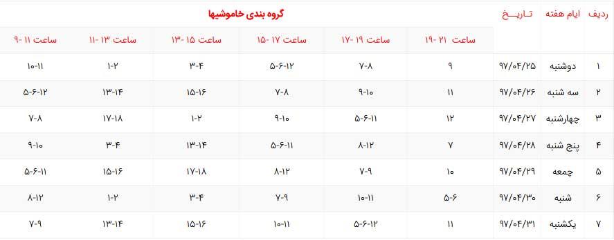 برنامه قطعی برق نجف آباد اصفهان,جدول قطعی برق نجف آباد,زمانبندی قطعی برق نجف آباد