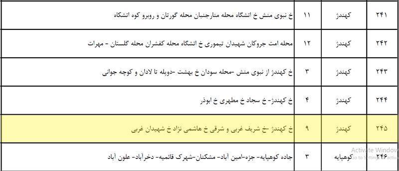 جدول خاموشی برق اصفهان, برنامه قطعی برق اصفهان, زمان بندی قطع برق اصفهان