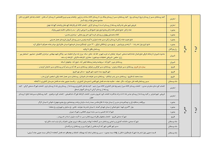 برنامه قطعی برق خراسان شمالی پنجشنبه 28 تیر 97,جدول قطعی برق خراسان شمالی پنجشنبه 28 تیر 97,زمانبندی قطع برق خراسان شمالی 28/4/97