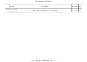 برنامه قطعی برق بوشهر یکشنبه 31 تیر 97,جدول قطعی برق بوشهر یکشنبه 31 تیر 97,قطعی برق بوشهر 31/4/97