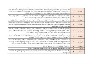 برنامه قطعی برق تهران یکشنبه 31 تیر 97,جدول قطعی برق تهران یکشنبه 31 تیر 97,قطعی برق تهران 31/4/97