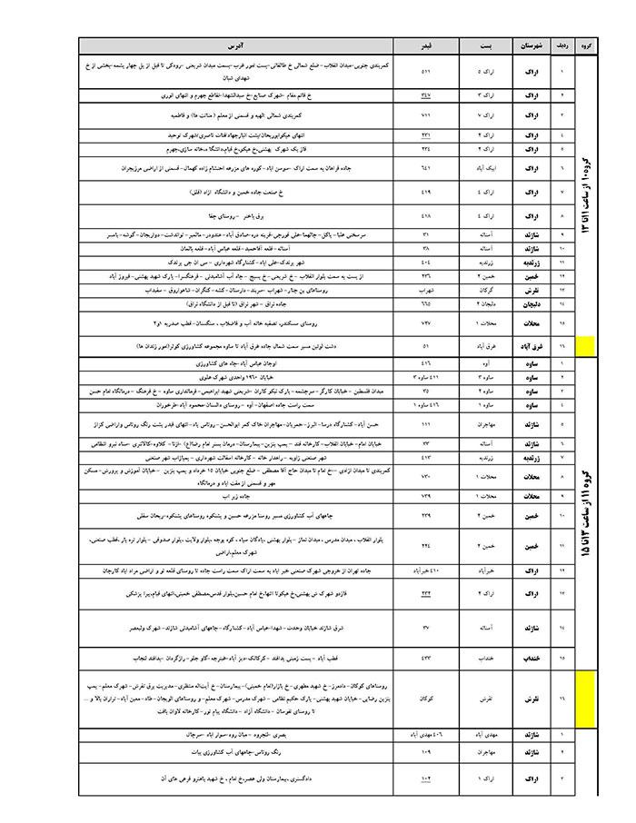 برنامه قطعی برق مرکزی یکشنبه 31 تیر 97,جدول قطعی برق مرکزی یکشنبه 31 تیر 97,قطعی برق مرکزی 31/4/97