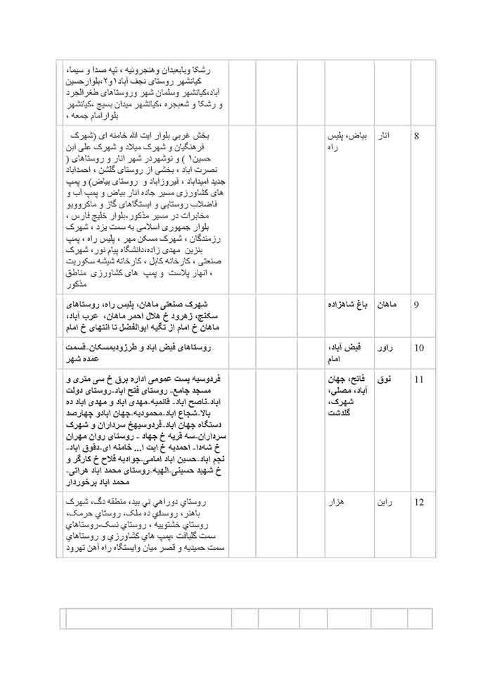 برنامه قطعی برق کرمان یکشنبه 31 تیر 97,جدول قطعی برق کرمان یکشنبه 31 تیر 97,قطعی برق کرمان 31/4/97
