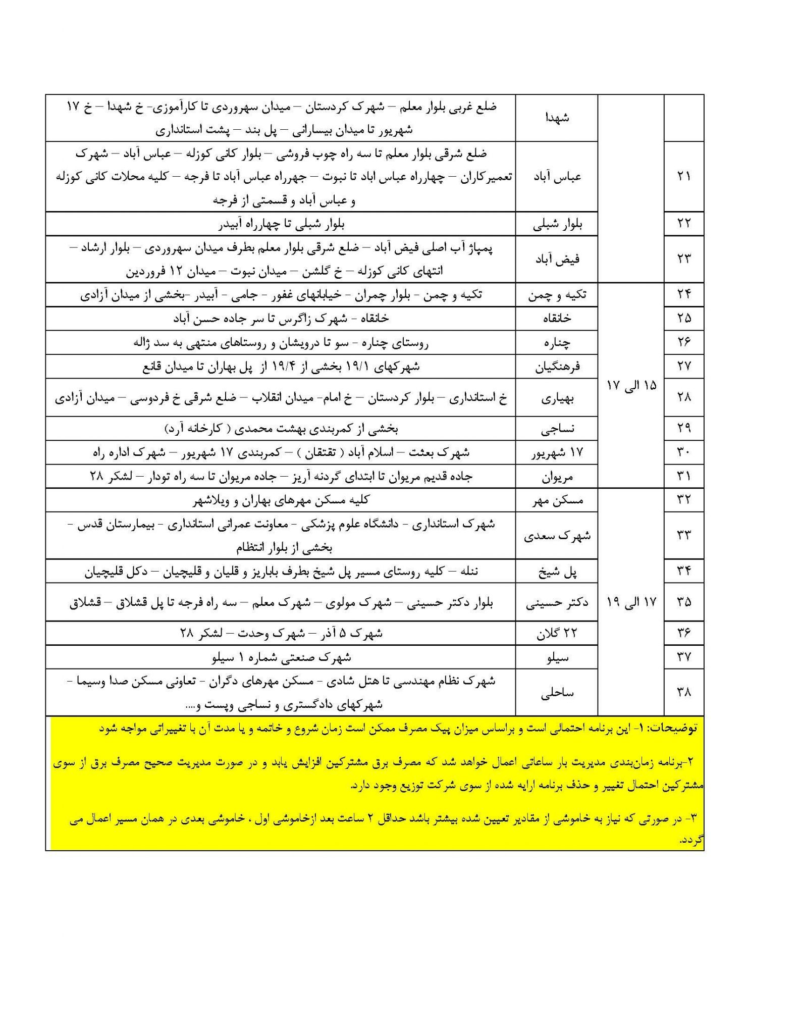 برنامه قطعی برق سنندج دوشنبه 1 مرداد 97,جدول قطعی برق سنندج دوشنبه 1 مرداد 97,قطعی برق سنندج 1/5/97